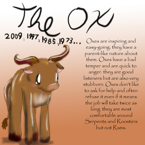 Are You A Ox? Year 2016: The Year Of The Fire Monkey (2 of
